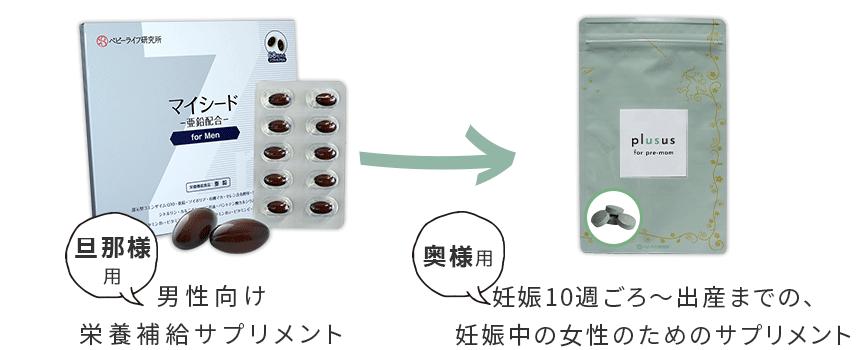 男性向け栄養補給サプリメント→妊娠10週ごろ〜出産までの、妊娠中の女性のためのサプリメント