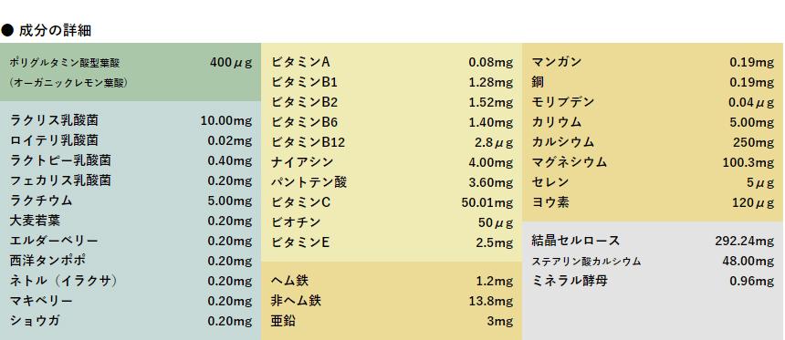 成分の詳細。ポリグルタミン酸葉酸(オーガニックレモン葉酸)400マイクログラム