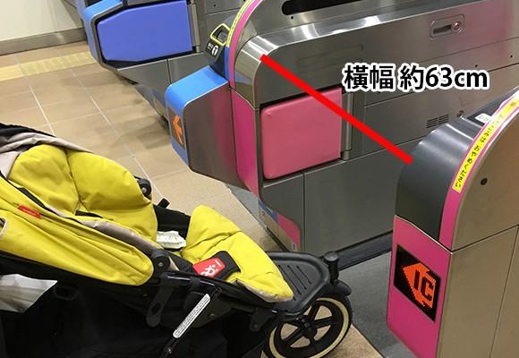≪ 東京メトロの通常改札 ≫