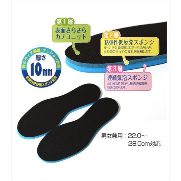 インソール レディース メンズ 1cm 10mm 衝撃吸収 ブーツ 長靴 サイズ調節 低反発 クッション 中敷き COLUMBUS コロンブス MEGA厚 サイズフィッター