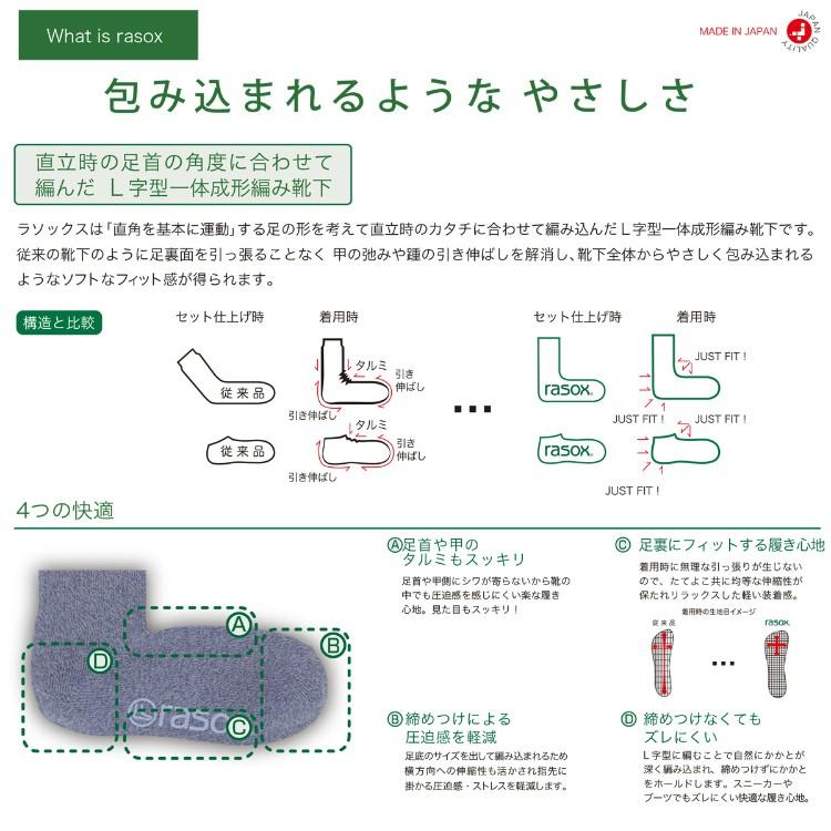 rasox/ラソックス/靴下/クルーソックス/ベーシック/L字型靴下説明