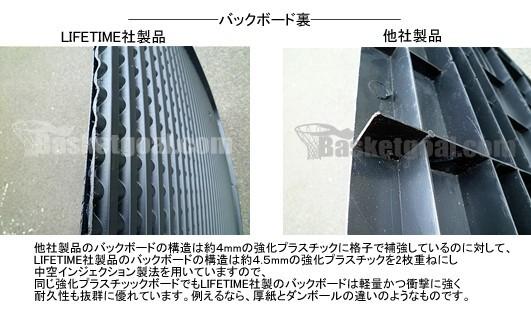HDPE強化プラスチック製インパクトボード「中空インジェクション製法について」 バックボード裏