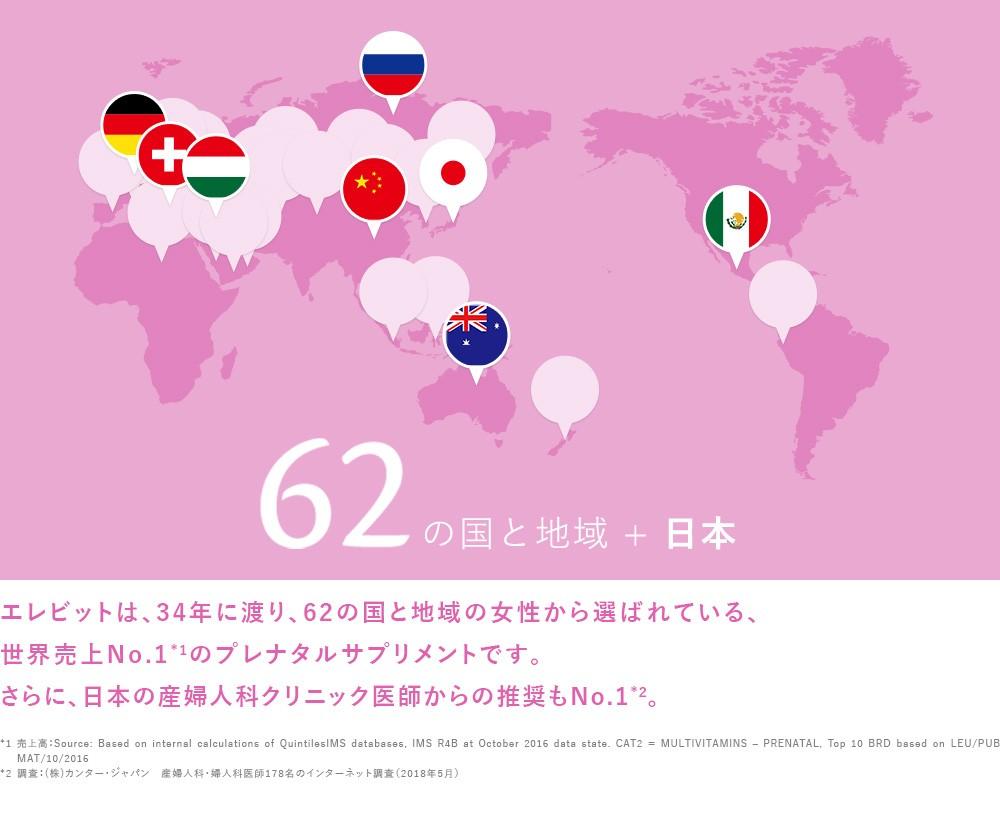 エレビットは、34年に渡り、62の国と地域の女性から選ばれている、世界売上No.1のプレナタルサプリメントです。