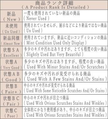 ブランド品 商品ランク詳細