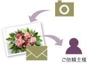 画像添付サービス(無料)