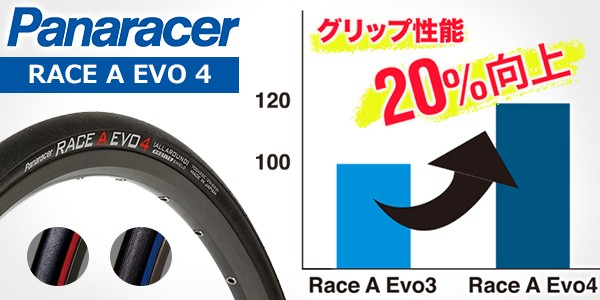 パナレーサー タイヤ RACE type A EVO4 (レース タイプ A )