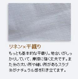 リネン×平織り