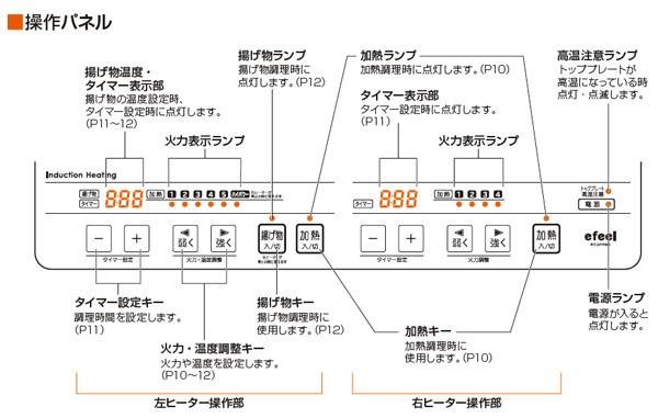 【efeel】2口IHクッキングヒーター(操作パネル)