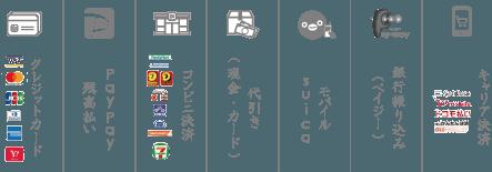 ■7つの決済方法図■