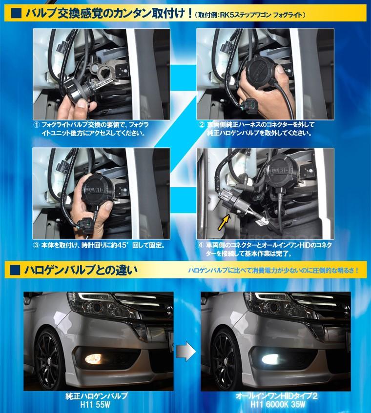 ZERO-1000 オールインワンHIDタイプ2