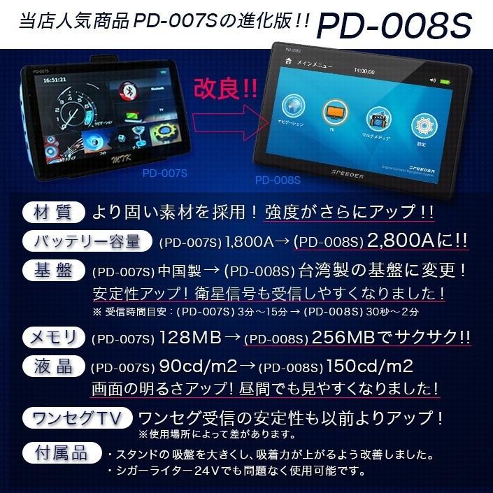 PD-008S,一年保証,送料無料