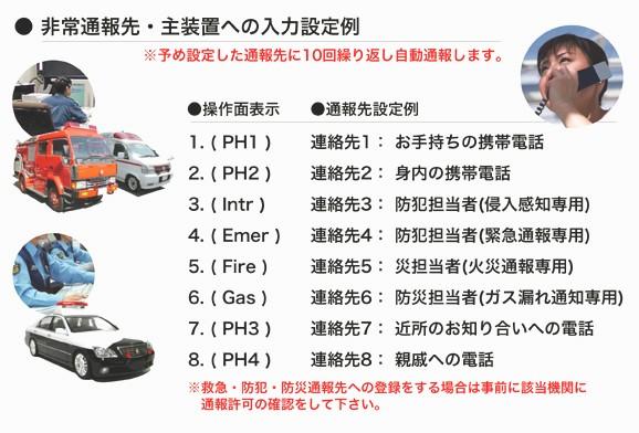 防犯アラーム、センサー、ホームセキュリティ、電話通報機、機械警備装置
