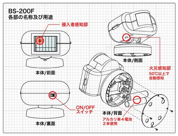人感センサー、空間センサー、侵入検知センサー
