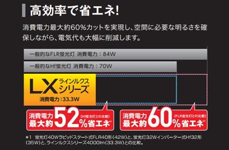 高効率設計で消費電力50%以上削減!