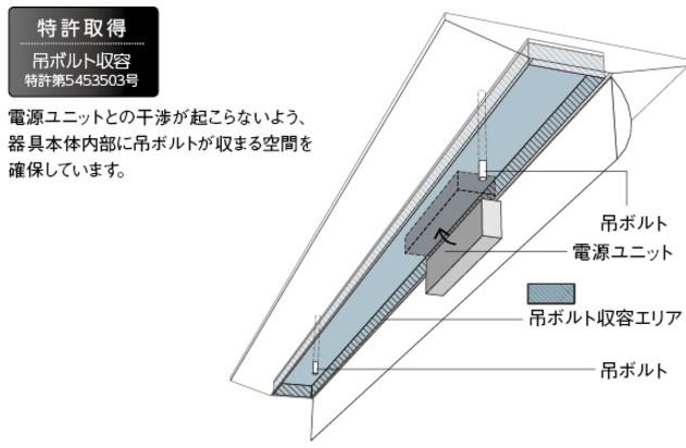 器具本体内部に吊りボルトが収まる空間を確保