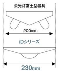 従来蛍光灯富士型器具(Panasonic製)と比較して器具高さ約30%ダウンを実現した設計。天井にすっきり納まります。