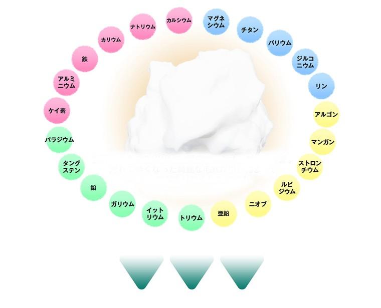 石けん (天然由来で安心) いつかの石鹸 いつかの石けん
