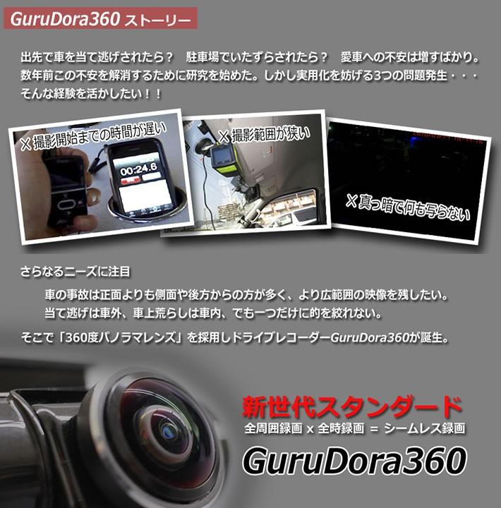 ぐるドラ360