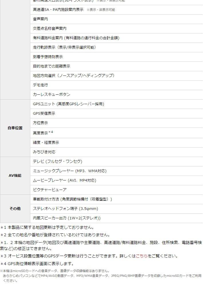 カーナビ YPF7530