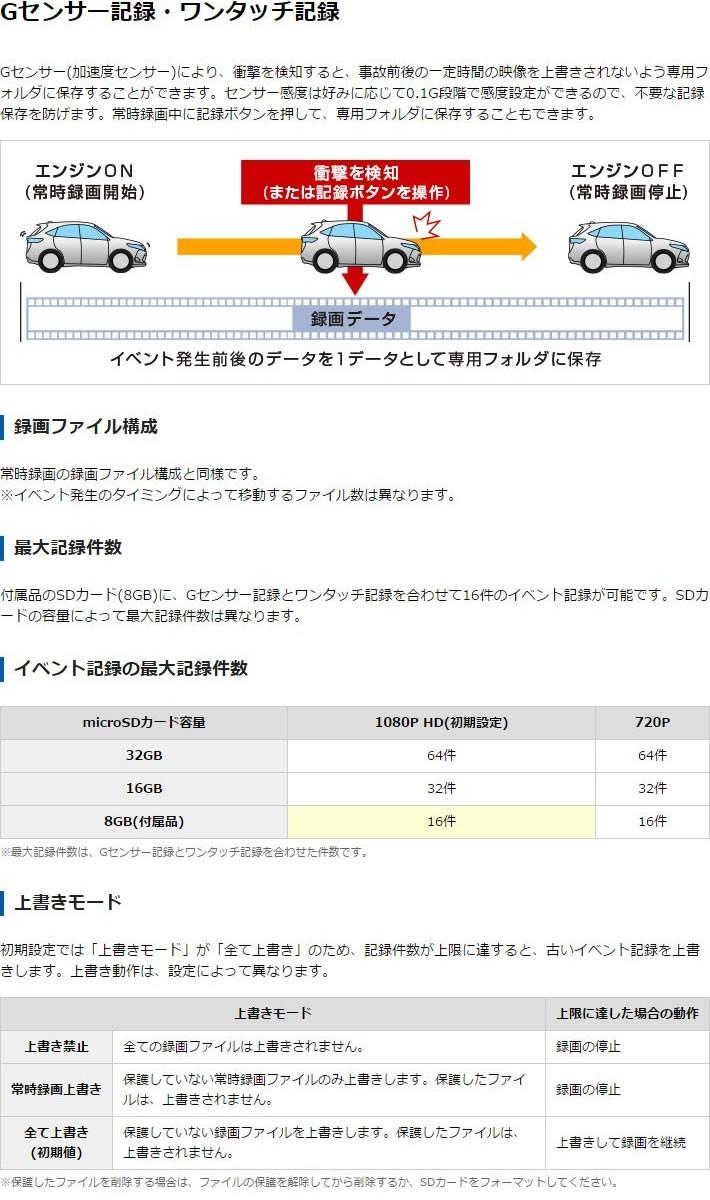 ドライブレコーダー DRY-ST1500c