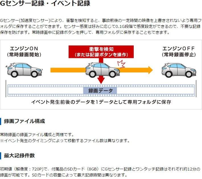 ドライブレコーダー DRY-SV50c