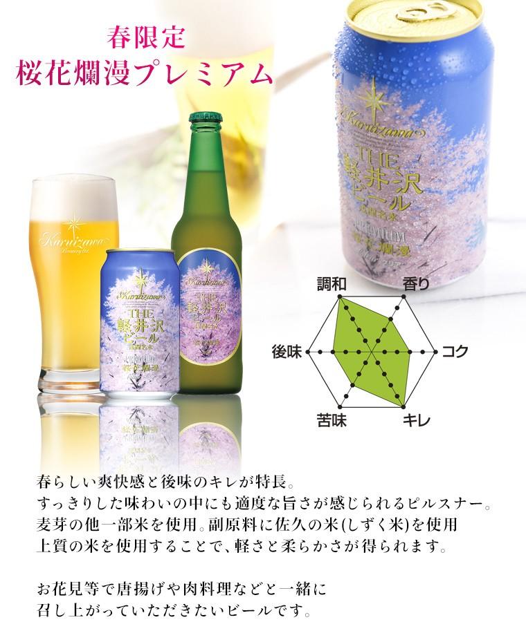 桜花爛漫プレミアム 特長1