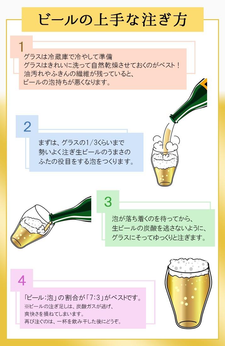 ビールの美味しい注ぎ方