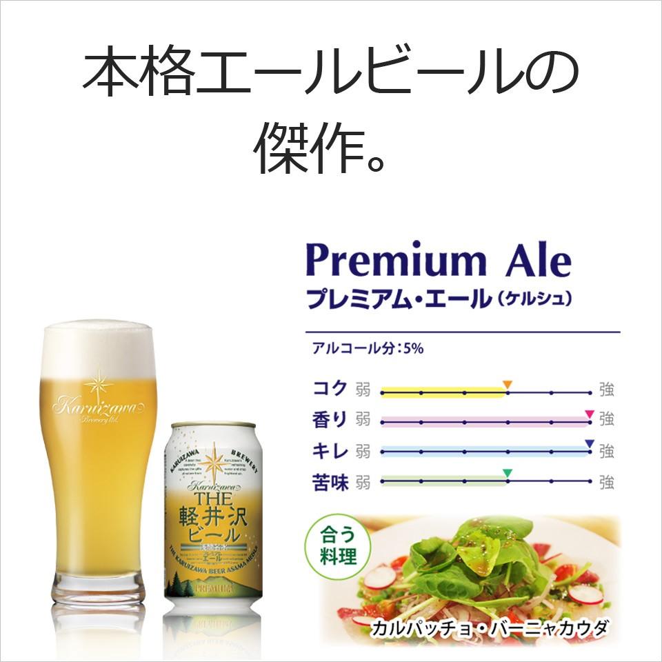 THE軽井沢ビール プレミアムエールの味をご紹介