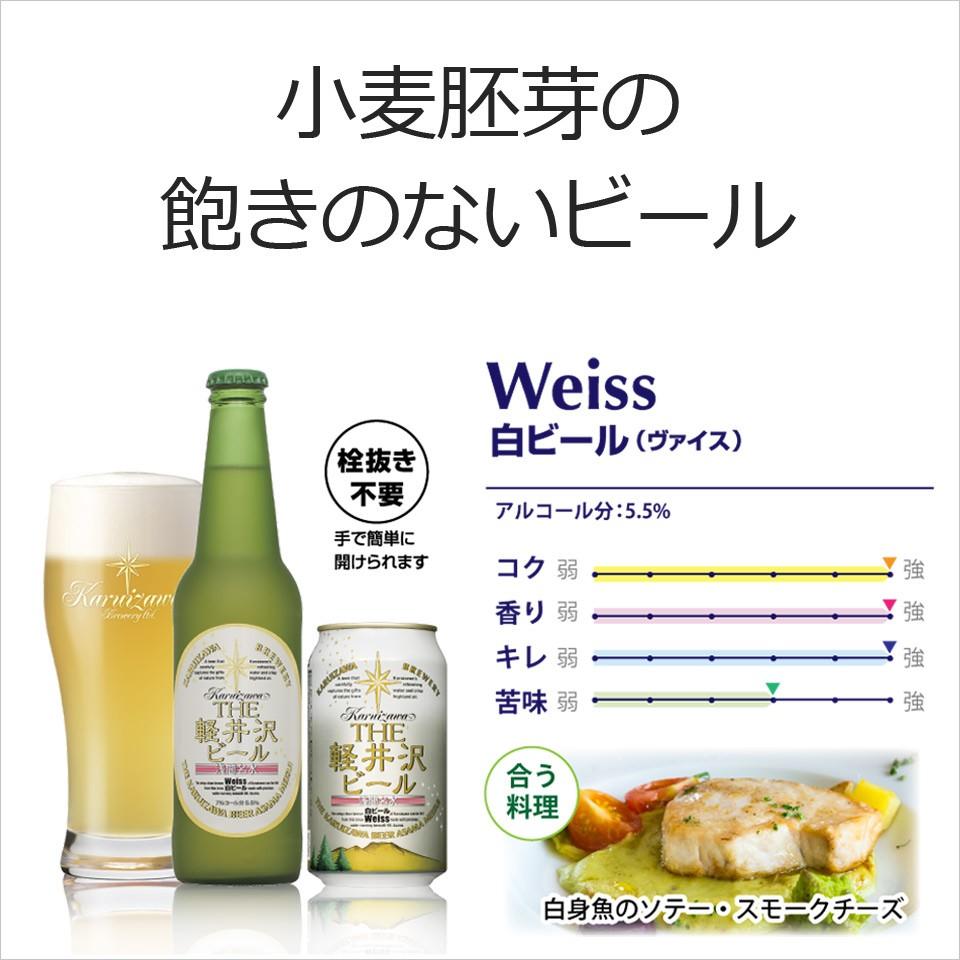 THE軽井沢ビール 白ビール ヴァイスの味をご紹介