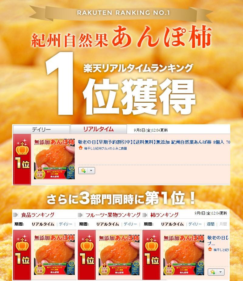 あんぽ柿リアルタイムランキング1位