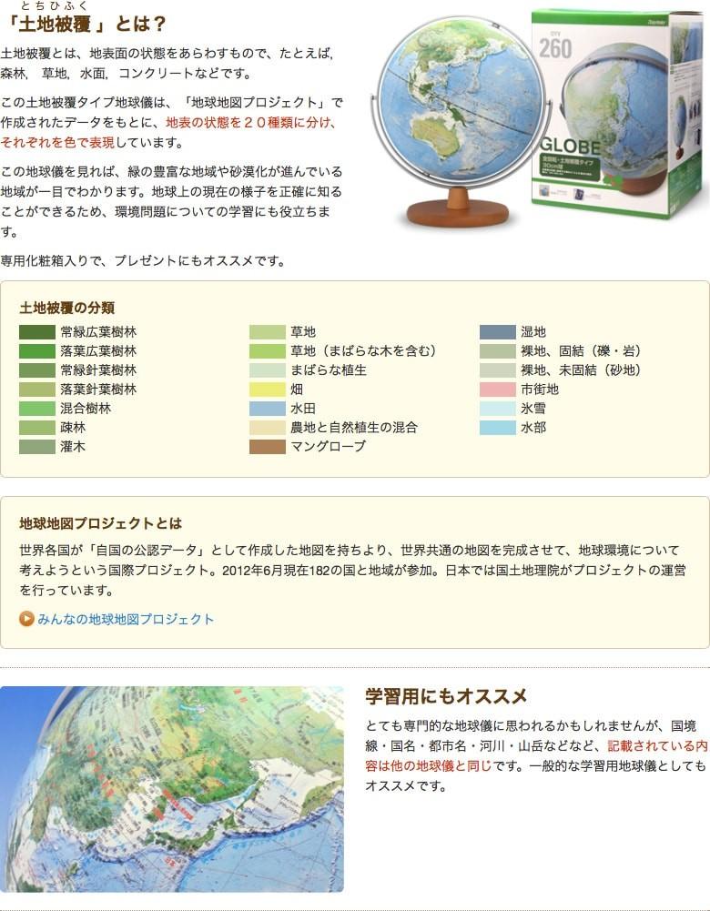 土地被覆タイプ。OYV260・全回転。土地被覆とは、森林, 草地,水面,コンクリートなど地表面の状態をあらわしている。「地球地図プロジェクト」のたデータから、地表の状態を20種類に分け、それぞれを色で表現。