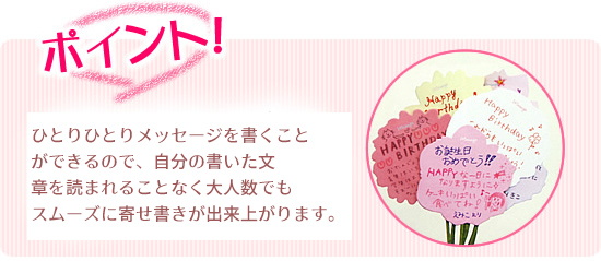 メッセージギフトブーケ&キャンディーのポイント!