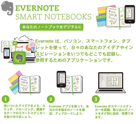 あなたのノートブックをデジタルに
