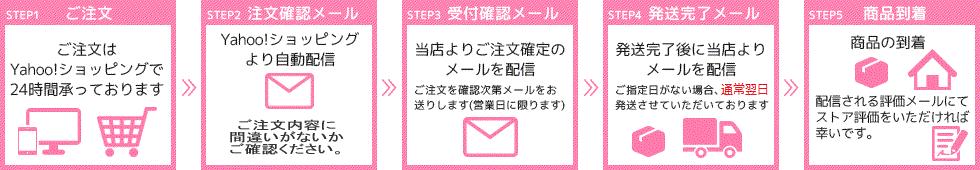 ビジネススキルがアップするビジネス書&自己啓発本の専門店「OVER25」東京・横浜