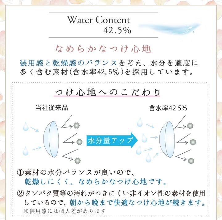含水率42.5パーセント