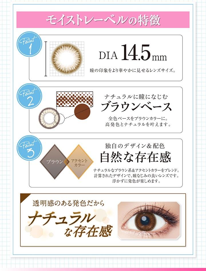 DIA14.5mm