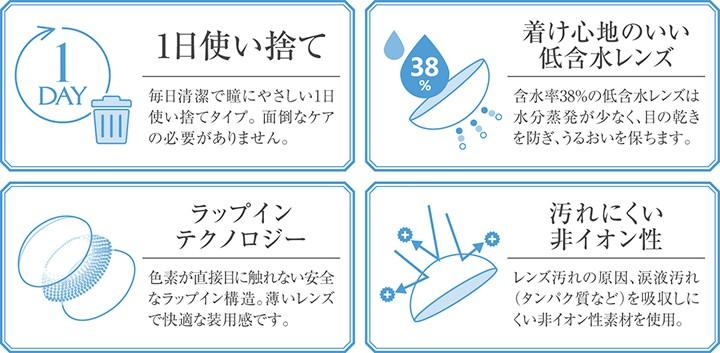 1日使い捨て つけ心地のいい低含水レンズ ラップインテクノロジー 汚れにくい非イオン性