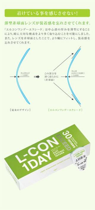エルコンワンデーエクシード商品説明2