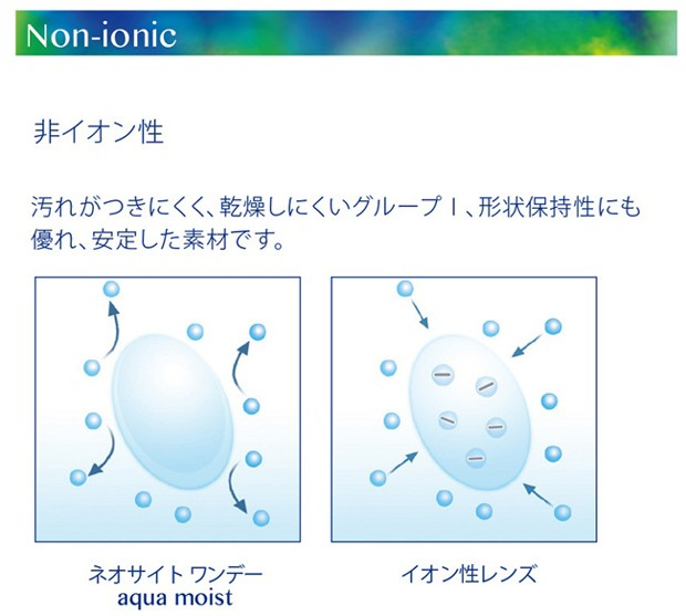 非イオン性素材