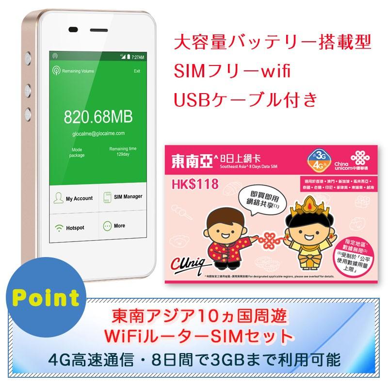 chinaUnicomアジアローミングSIMとwifiセット