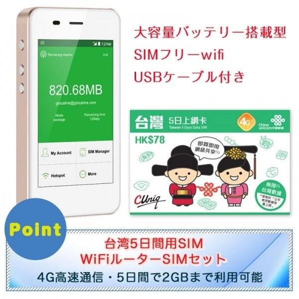 chinaUnicom台湾SIMとwifiセット