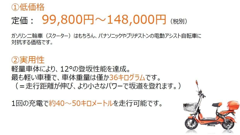電動バイク宣伝6