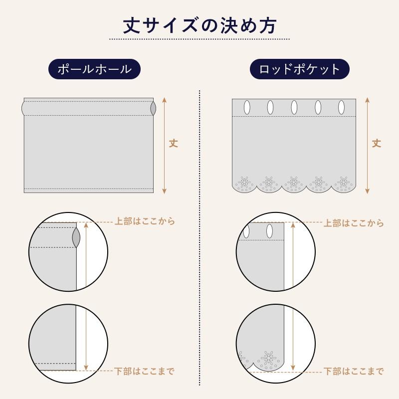 カフェカーテン サイズの決め方について