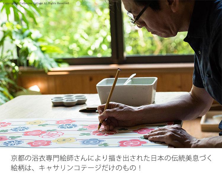京都の絵師