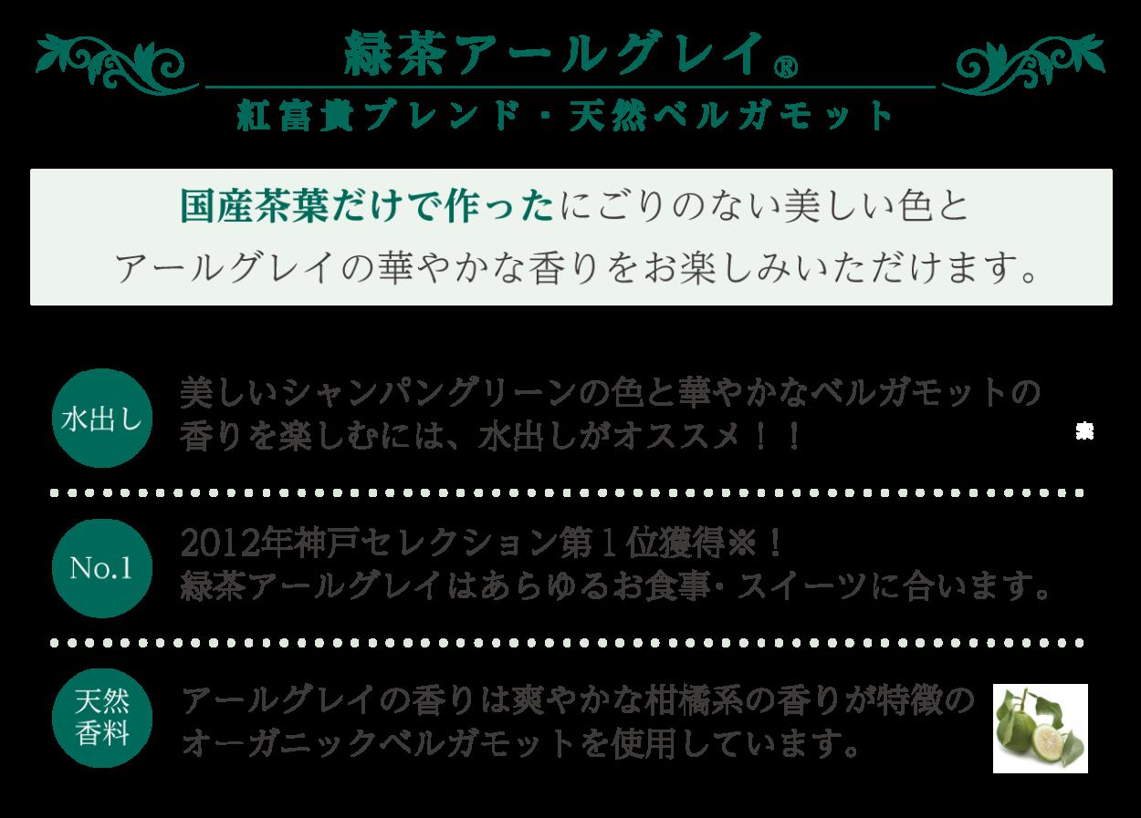 緑茶アールグレイの説明2