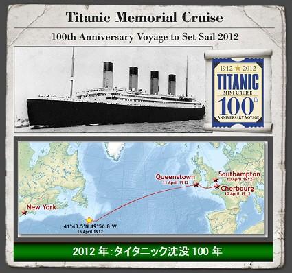 タイタニック号の航路