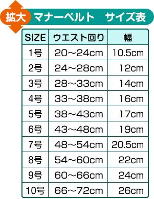 マナーベルトサイズ表