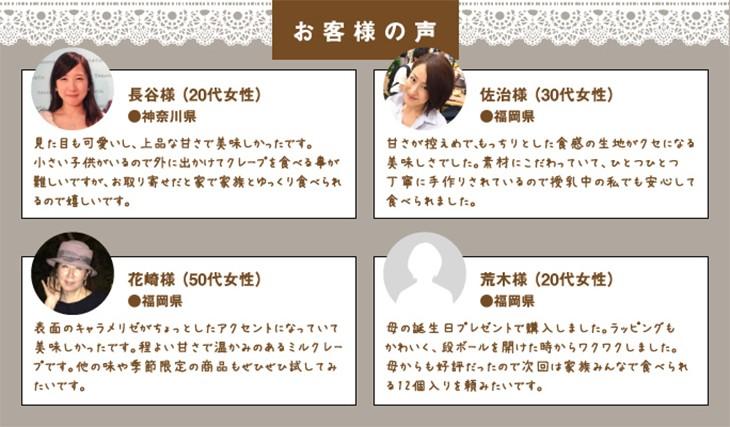 お客様の声 長谷様 (20代女性) ●神奈川県 見た目も可愛いし、上品な甘さで美味しかったです。小さい子供がいるので外に出かけてクレープを食べる事が難しいですが、お取り寄せだと家で家族とゆっくり食べられるので嬉しいです。 佐治様 (30代女性) ●福岡県 甘さが控えめで、もっちりとした食感の生地がクセになる美味しさでした。素材にこだわっていて、ひとつひとつ丁寧に手作りされているので授乳中の私でも安心して食べられました。 花崎様 (50代女性) ●福岡県 表面のキャラメリゼがちょっとしたアクセントになっていて美味しかったです。程よい甘さで温かみのあるミルクレープです。他の味や季節限定の商品もぜひぜひ試してみたいです。 荒木様 (20代女性) ●福岡県 母の誕生日プレゼントで購入しました。ラッピングもかわいく、段ボールを開けた時からワクワクしました。母からも好評だったので次回は家族みんなで食べられる12個入りを頼みたいです。