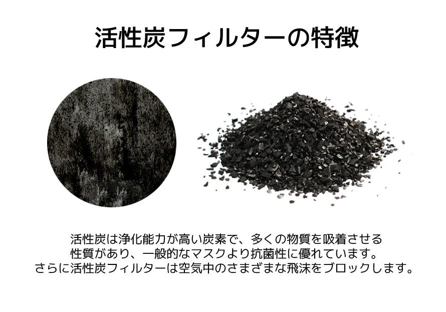 活性炭マスク4層説明