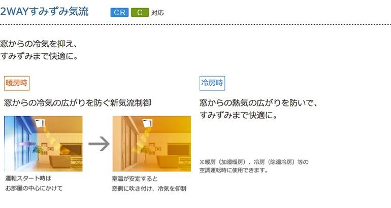 ダイキン ハウジングエアコン 天井カセット型 詳細